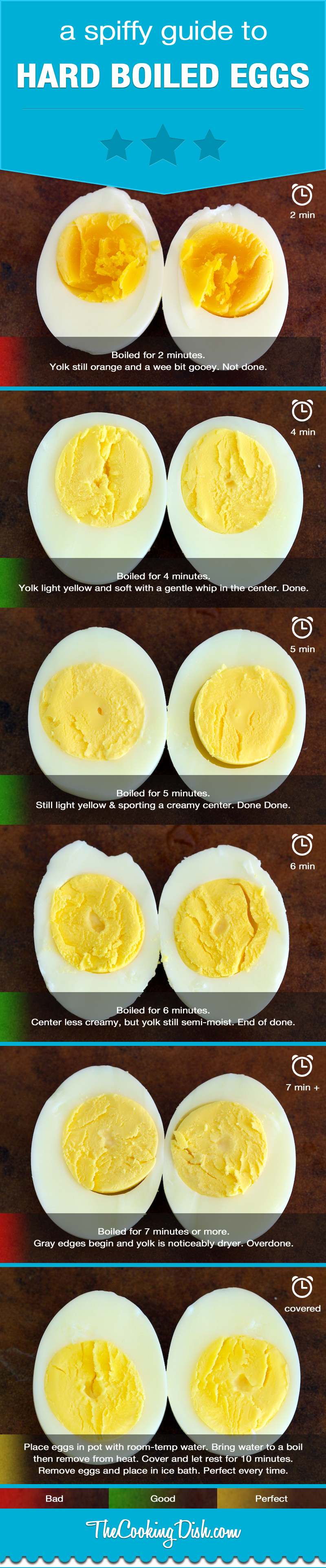 Check Out This Hard Boiled Egg Timing Chart
