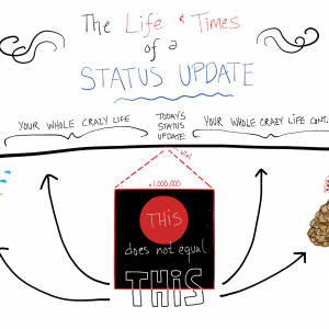the-life-and-times-of-a-status-update